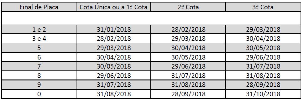 Tabela IPVA AC