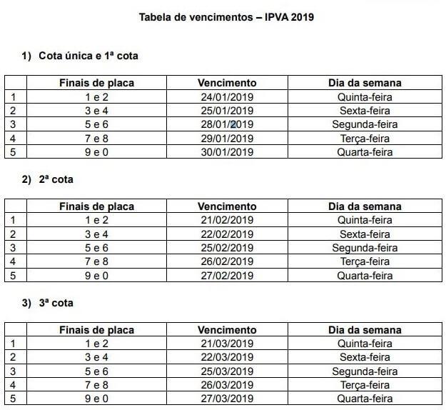 Tabela de Vencimento IPVA